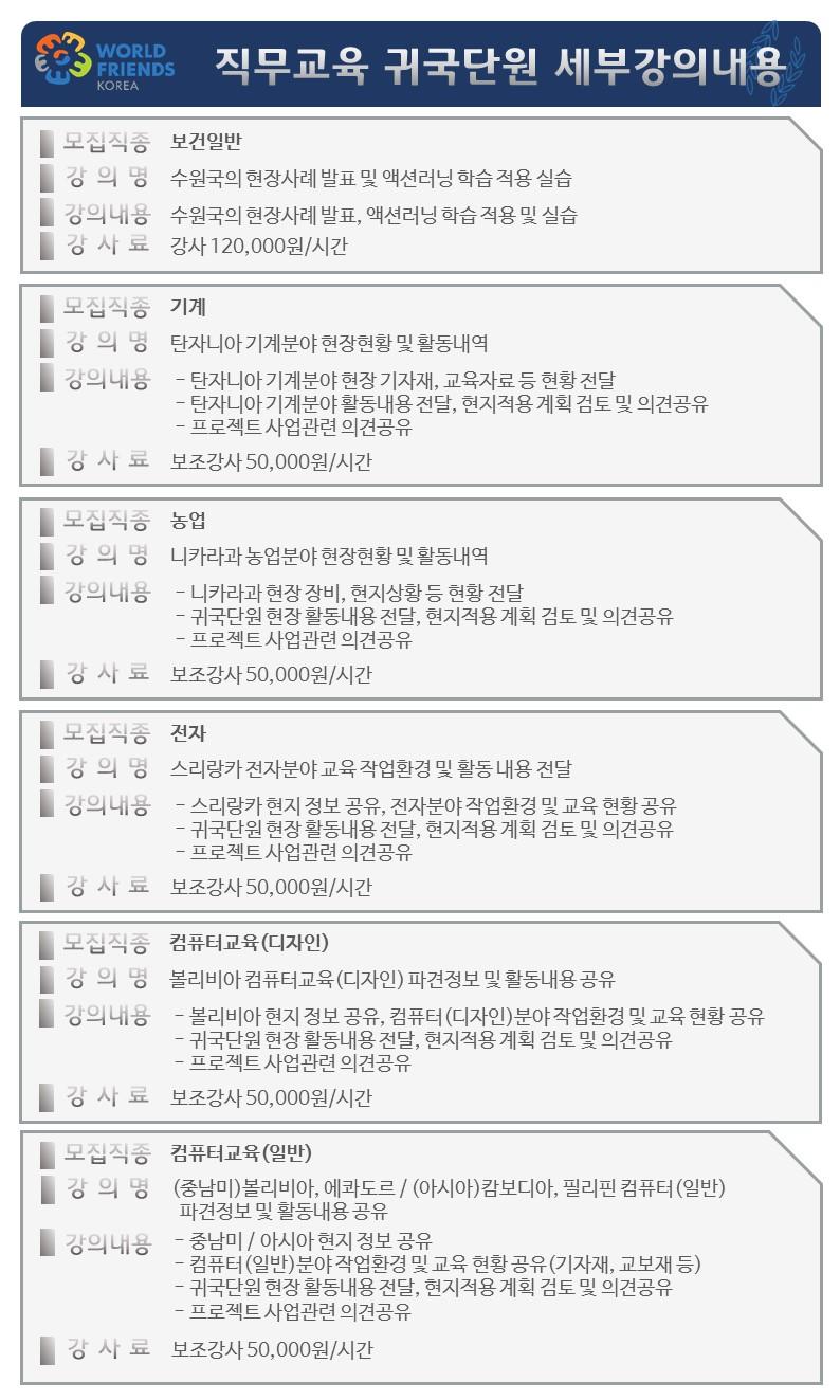 03 116기 직무교육 귀국단원 세부강의내용.jpg